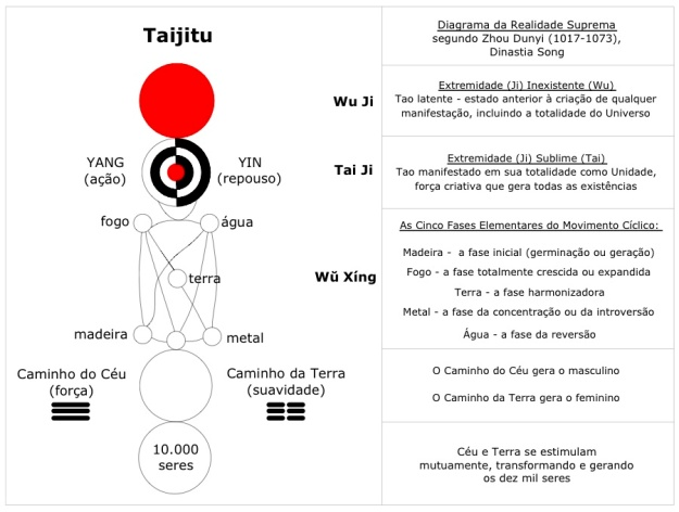 Taiji Tu