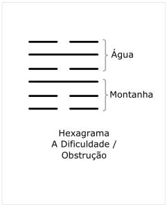Hexagrama Márcia