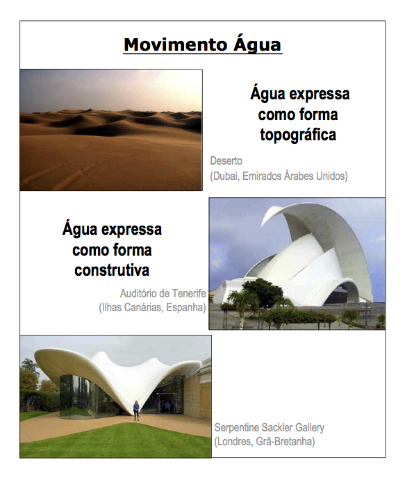 Expressões do Movimento Água