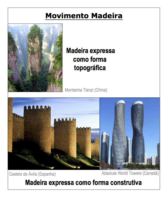 Expressões do Movimento Madeira