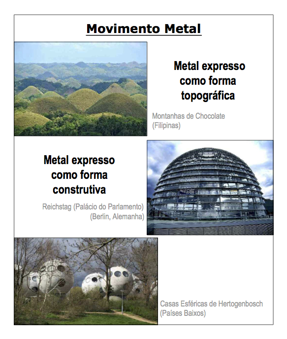 Expressões do Movimento Metal