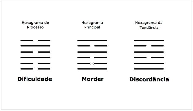 Hexa Brasil 2016