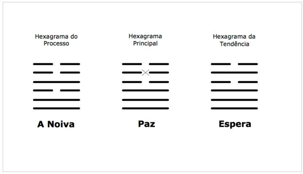 hexa-brasil-2017